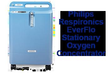 Sleeprestfully Com Inogen One G2 Portable Oxygen Concentrator